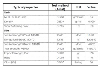 Polyethylene film granules in the field of export