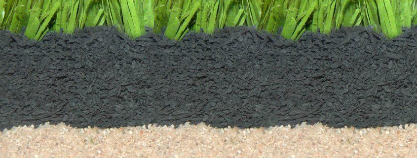 rubber granules market